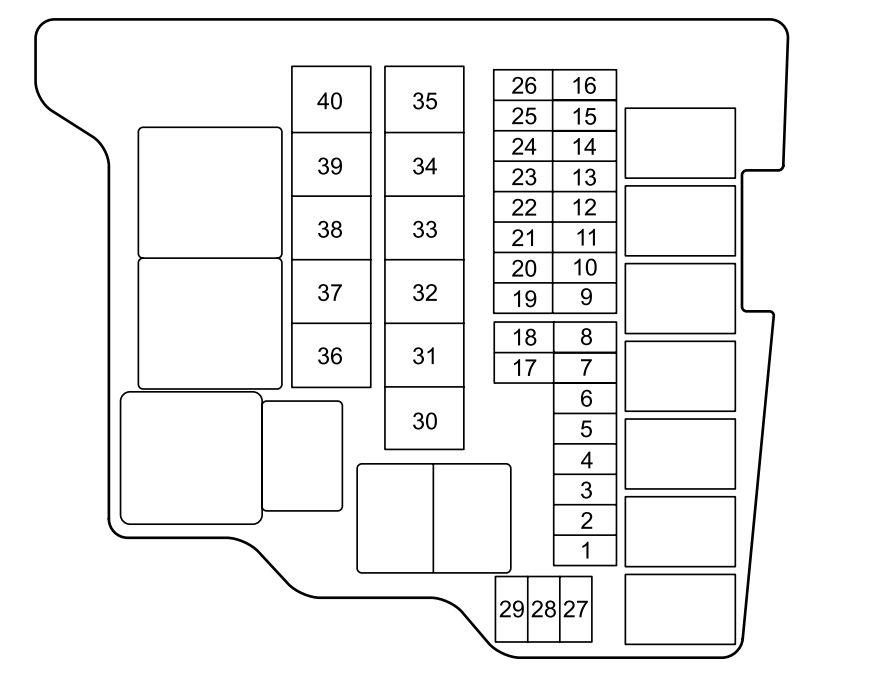 2012 jeep wrangler fuse box diagram mazda 2  2012  fuse box diagram carknowledge info  mazda 2  2012  fuse box diagram