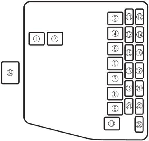 [GJFJ_338]  Mazda 323 - fuse box diagram - Carknowledge.info | Mazda B2600 Fuse Box Diagram |  | Carknowledge.info