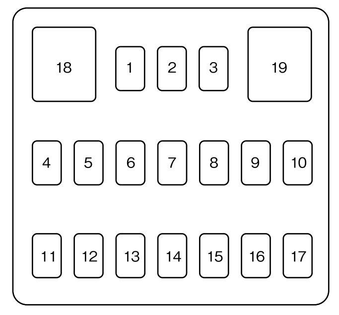 mazda 5 2008 fuse box diagram carknowledge. Black Bedroom Furniture Sets. Home Design Ideas