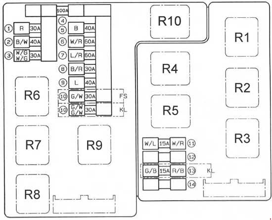 1997 gmc jimmy fuse box diagram mazda 626  1991 1997  fuse box diagram carknowledge info  mazda 626  1991 1997  fuse box