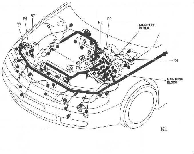 Mazda 626  1991 - 1997  - Fuse Box Diagram
