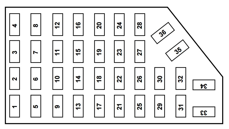 [SCHEMATICS_48YU]  Mazda B-Series (2003) - fuse box diagram - Carknowledge.info   Mazda B3000 Fuse Box Diagram      Carknowledge.info