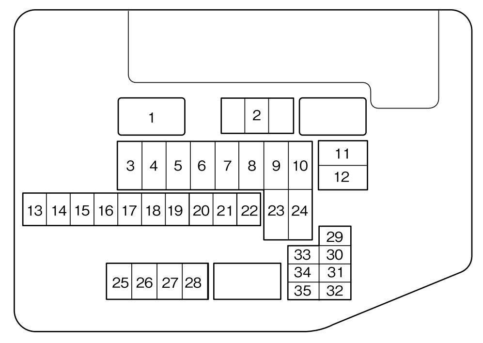 [SCHEMATICS_48IU]  Mazda CX-9 (2013 - 2015) - fuse box diagram - Carknowledge.info | 2015 Mazda 3 Fuse Diagram |  | Carknowledge.info