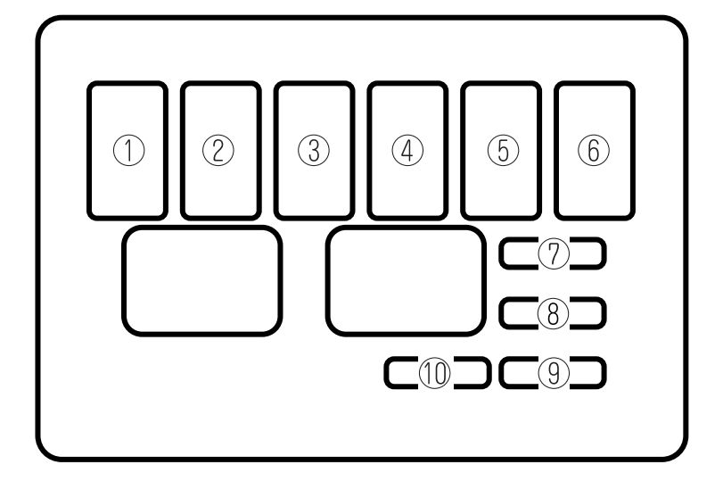 Mazda MX-5 (2000) - fuse box diagram - Carknowledge.infoCarknowledge.info
