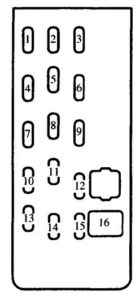 Mazda Protegé (2002 - 2003) - fuse box diagram - Carknowledge.infoCarknowledge.info