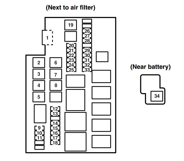 2006 mazda rx8 wiring diagram mazda rx 8  2006  fuse box diagram carknowledge  mazda rx 8  2006  fuse box diagram