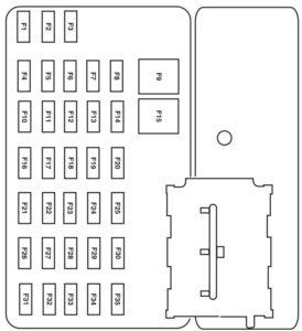Mercury Mariner (2005 - 2007) - fuse box diagram - Carknowledge.infoCarknowledge.info