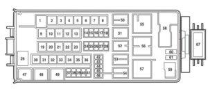 Mercury Mountaineer Second Generation (2002 -2005) - fuse box diagram -  Carknowledge.info | 1998 Mercury Mountaineer Fuse Panel Diagram |  | Carknowledge.info