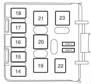 Mercury Mountaineer Second Generation 2002 2005 Fuse Box Diagram Carknowledge Info