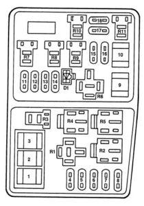 Mercury Mystique (1995 - 1996) - fuse box diagram - Carknowledge.info | 1998 Mercury Mystique Engine Diagram |  | Carknowledge.info