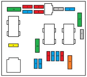 Peugeot 206 (2000 - 2002) - fuse box diagram - Carknowledge.infoCarknowledge.info