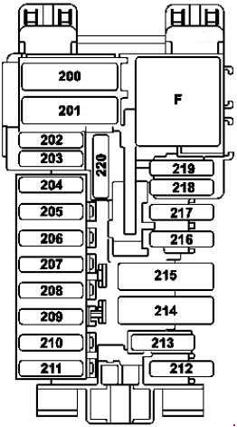 Mercedes Benz C Class W205 2014 2018 Fuse Box Diagram Carknowledge Info