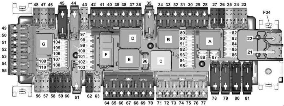Mercedes-Benz CLA-Cl - fuse box diagram - CARKNOWLEDGE on