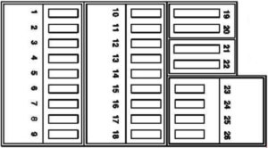 Mercedes-Benz E-Class w210 - fuse box diagram - engine compartment