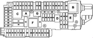 Mercedes-Benz E-Class w212 – fuse box diagram – trunk