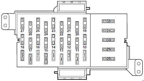 Mercury Grand Marquis (1998 - 2002) - fuse box diagram - Carknowledge.infoCarknowledge.info
