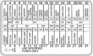 Mercury Villager (1999 - 2002) - fuse box diagram - Carknowledge.infoCarknowledge.info