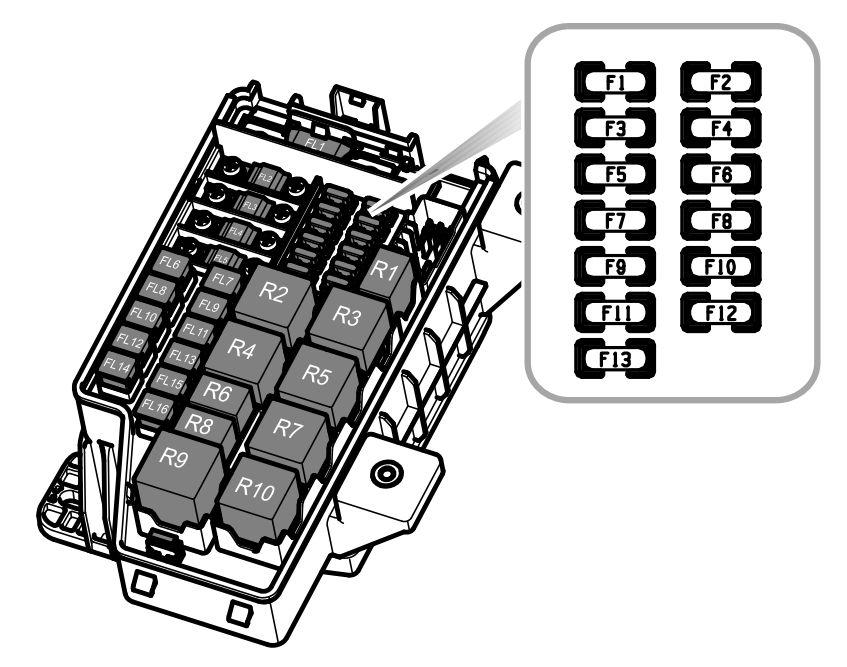 Mg 3 - Fuse Box Diagram