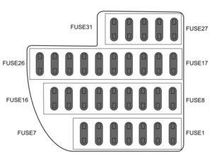 MG GS - fuse box diagram - passenger compartment