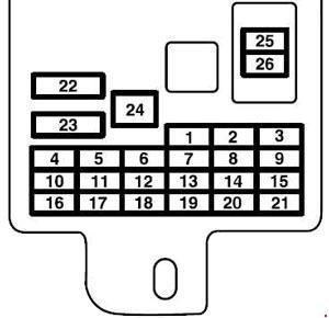 Mitsubishi Mirage (2012 - present) – fuse box diagram - Carknowledge.info | 1998 Mitsubishi Mirage Fuse Box |  | Carknowledge.info