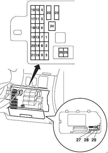 2010 mitsubishi lancer fuse diagram mitsubishi l200  2005 2015      fuse box diagram carknowledge info  mitsubishi l200  2005 2015      fuse