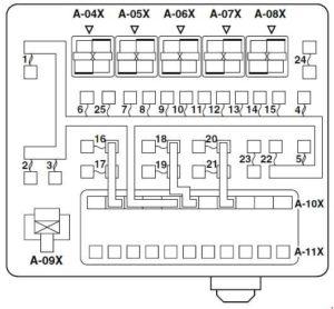 vaxuhall zafira b 2005 2015 fuse box diagram engine schematic mitsubishi lancer  2000 2007      fuse box diagram carknowledge info  mitsubishi lancer  2000 2007      fuse