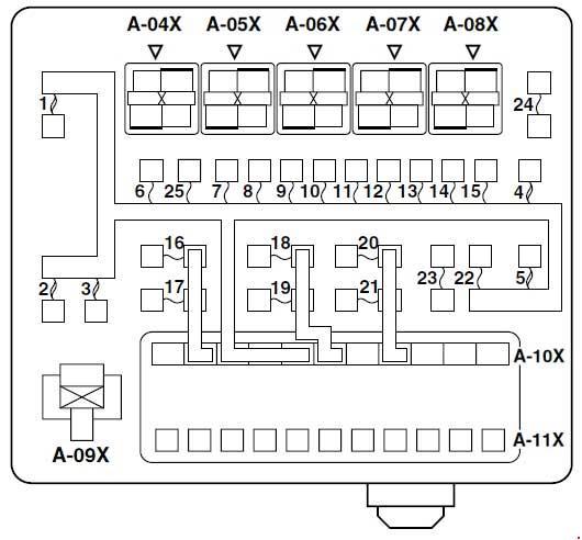 Diagram 2003 Mitsubishi Eclipse Gt Fuse Box Diagram Full Version Hd Quality Box Diagram Tang Cabinet Accordance Fr