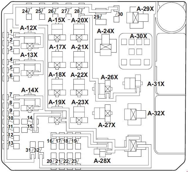 mitsubishi lancer  2007 - 2017   u2013 fuse box diagram