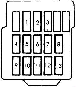 Mitsubishi Mirage (1989 - 1992) - fuse box diagram ...