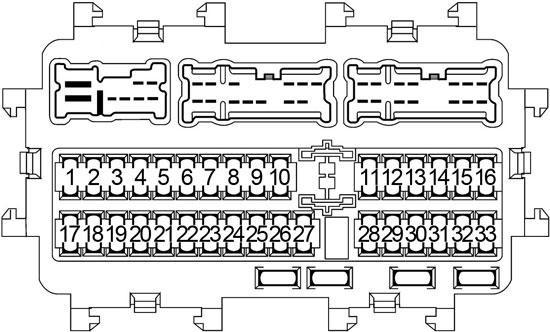[SCHEMATICS_4JK]  Nissan Altima (2013 - 2018) - fuse box diagram - Carknowledge.info | 2015 Nissan Frontier Fuse Box Diagram |  | Carknowledge.info
