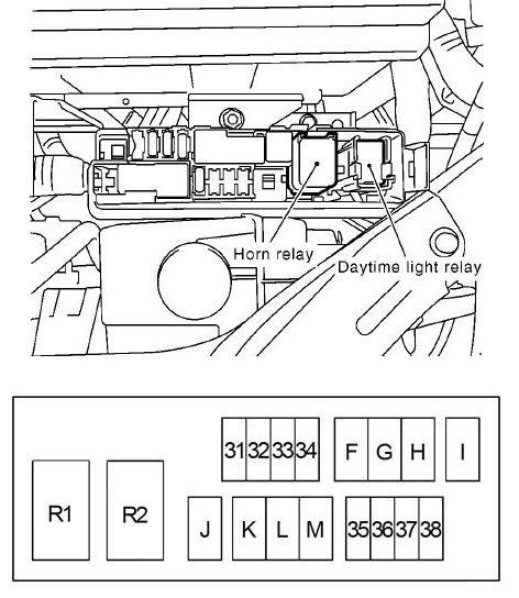 2008 Nissan An Fuse Box Diagram Cars Chat Full Version Hd Quality Cars Chat Toro As4a Fr