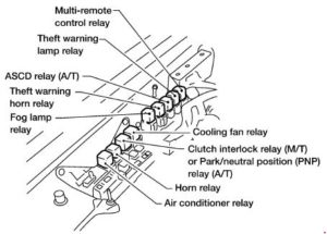 Nissan Xterra - fuse box diagram - engine relay box