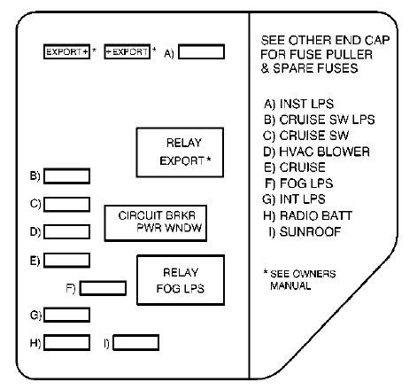 [SCHEMATICS_4FD]  Oldsmobile Alero (1999) - fuse box diagram - Carknowledge.info | 1999 Oldsmobile Silhouette Fuse Box Diagram |  | Carknowledge.info