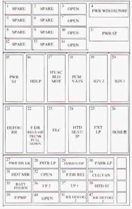 [DIAGRAM_1CA]  Oldsmobile Aurora (1998) - fuse box diagram - Carknowledge.info | 1998 Oldsmobile Intrigue Fuse Box Diagram |  | Carknowledge.info