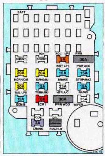 Oldsmobile Bravada (1994) - fuse box diagram - Carknowledge.info