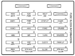 Oldsmobile vada (1999 - 2001) - fuse box diagram ... on jeep fuse box diagram, volvo fuse box diagram, chrysler fuse box diagram, cadillac fuse box diagram, pontiac grand prix fuse box diagram, honda fuse box diagram, mercury fuse box diagram, nissan fuse box diagram, chevrolet fuse box diagram, buick fuse box diagram, mitsubishi fuse box diagram, ford fuse box diagram, camaro fuse box diagram, corvette fuse box diagram, dodge fuse box diagram, pontiac grand am fuse box diagram, subaru fuse box diagram, mazda fuse box diagram, bmw fuse box diagram, scion fuse box diagram,