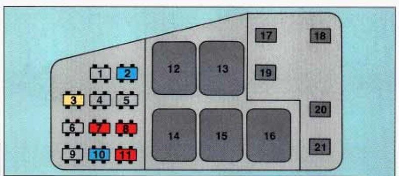Oldsmobile Cutlass Supreme  1993  - Fuse Box Diagram