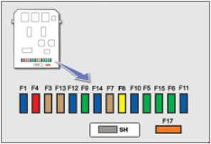 peugeot 106 zest 2 fuse box peugeot 207     fuse box diagram carknowledge info  peugeot 207     fuse box diagram