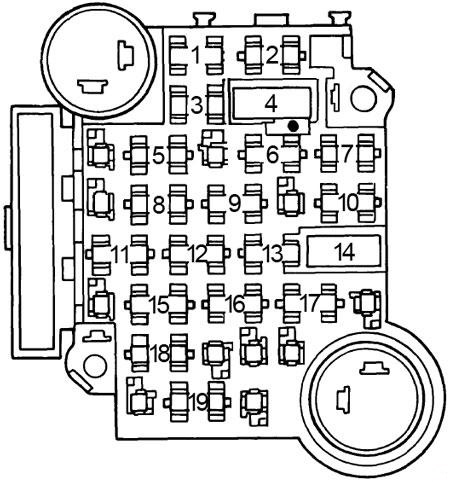 chevrolet caprice (1980 - 1990) - fuse box diagram - carknowledge.info 1987 cadillac deville fuse box diagram  carknowledge.info