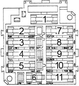 Chevrolet Chevette (1979 - 1981) - fuse box diagram