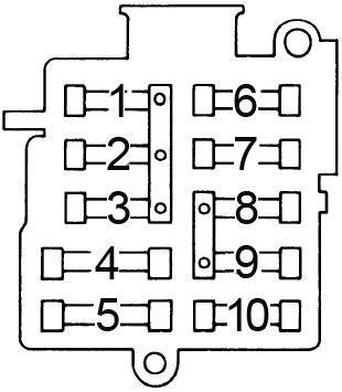 Dodge Monaco 1974 1976 Fuse Box Diagram Carknowledge Info