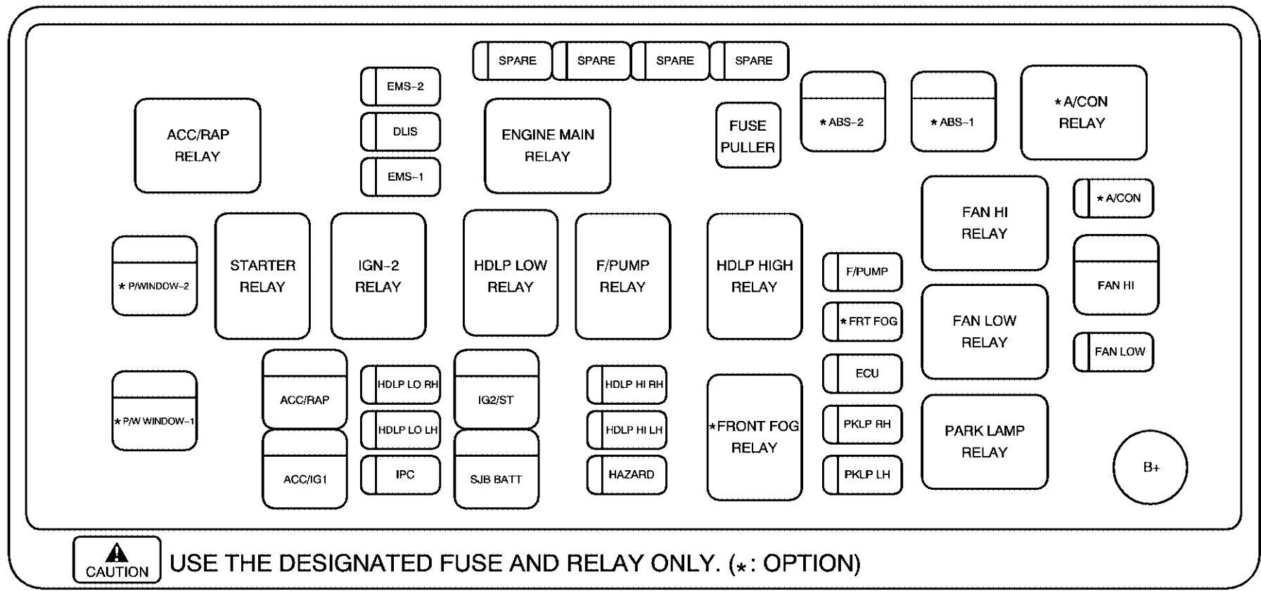 Pontiac G3  2009 - 2010  - Fuse Box Diagram