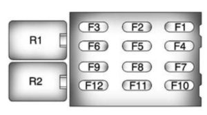 Pontiac G8 - fuse box - rear compartment