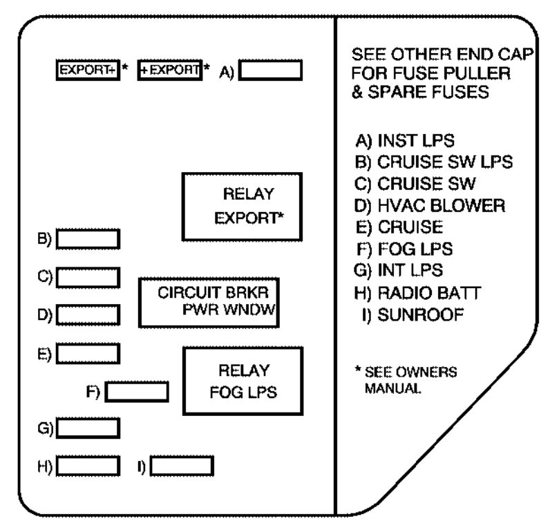[DIAGRAM_3NM]  Pontiac Grand Am (1999) - fuse box diagram - Carknowledge.info | Fuse Box 1999 Pontiac Grand Am |  | Carknowledge.info