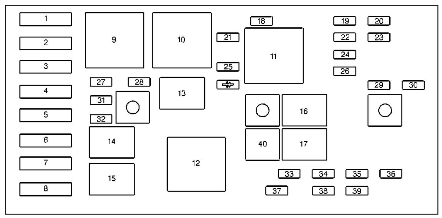 DIAGRAM] 2004 Pontiac Grand Prix Brake Fuse Box Diagram FULL Version HD  Quality Box Diagram - SHOETFUSE7253.FUJIYA.ITshoetfuse7253.fujiya.it