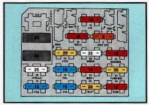 Pontiac Sunbird - fuse box diagram - instrument panel