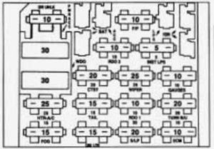 Pontiac Sunbird - fuse box diagram - instrument panel