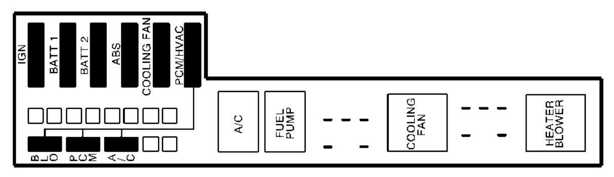 [EQHS_1162]  Pontiac Sunfire (2000) - fuse box diagram - Carknowledge.info | 1999 Pontiac Sunfire Fuse Box |  | Carknowledge.info