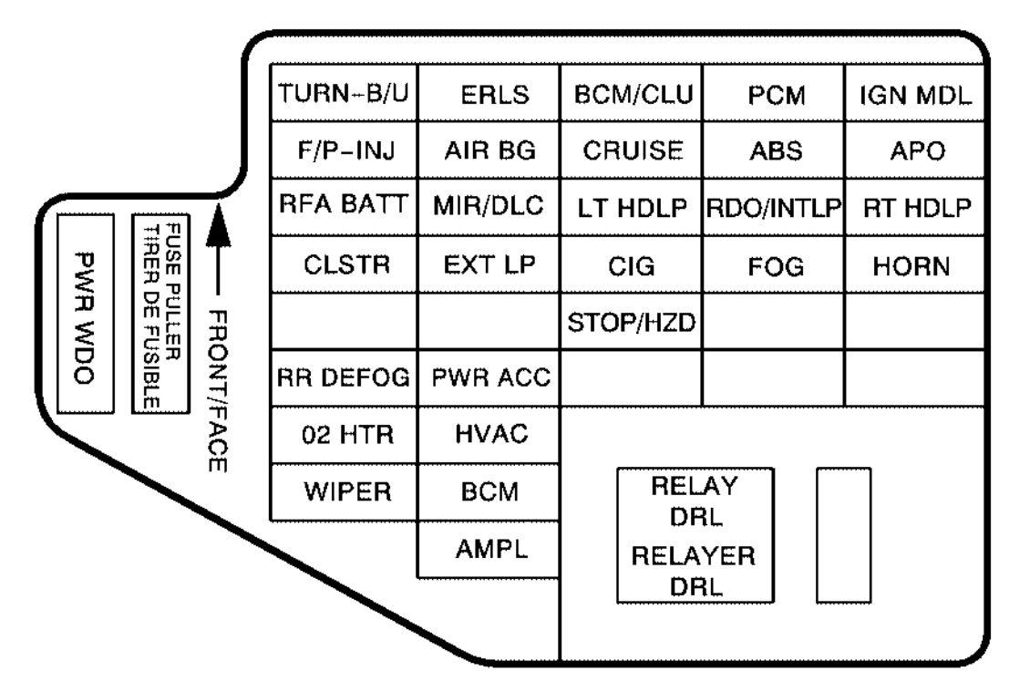 pontiac sunfire (2002 2005) fuse box diagram carknowledge 2004 pontiac vibe fuse box diagram 2000 pontiac sunfire fuse box diagram #2