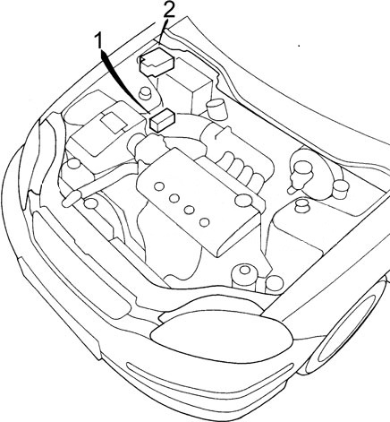 Honda Civic (1996 - 2000) - fuse box diagram - CARKNOWLEDGE